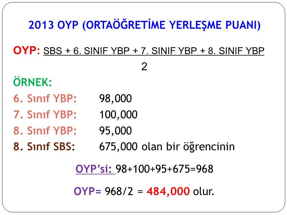 2013 OYP (ORTAÖĞRETİME YERLEŞME PUANI)