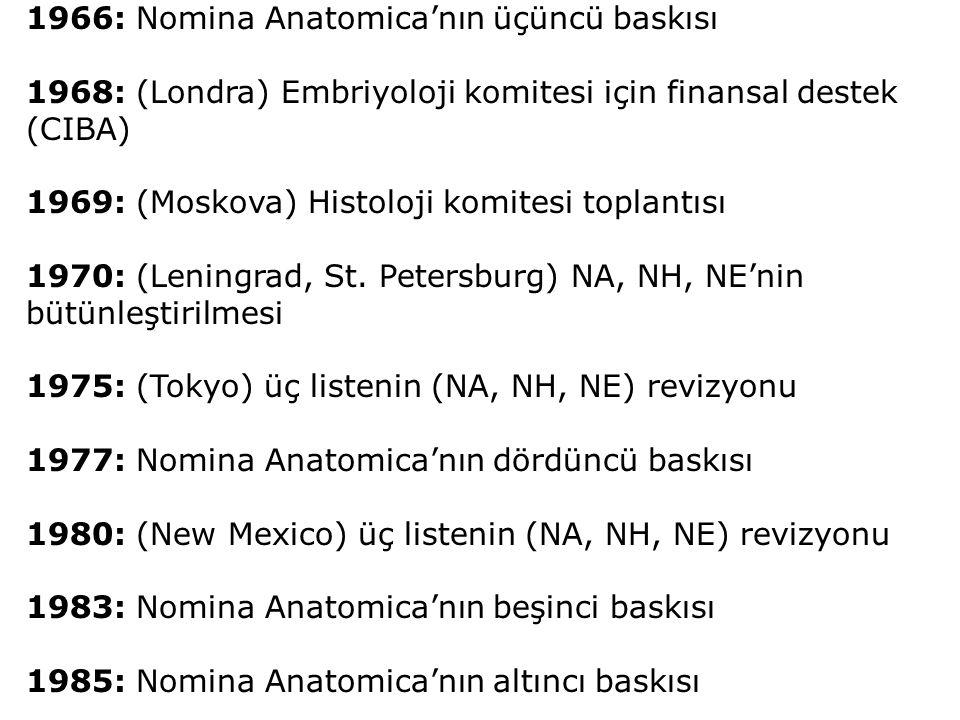 1966: Nomina Anatomica'nın üçüncü baskısı