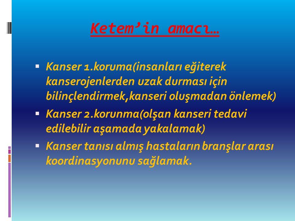Ketem'in amacı… Kanser 1.koruma(insanları eğiterek kanserojenlerden uzak durması için bilinçlendirmek,kanseri oluşmadan önlemek)