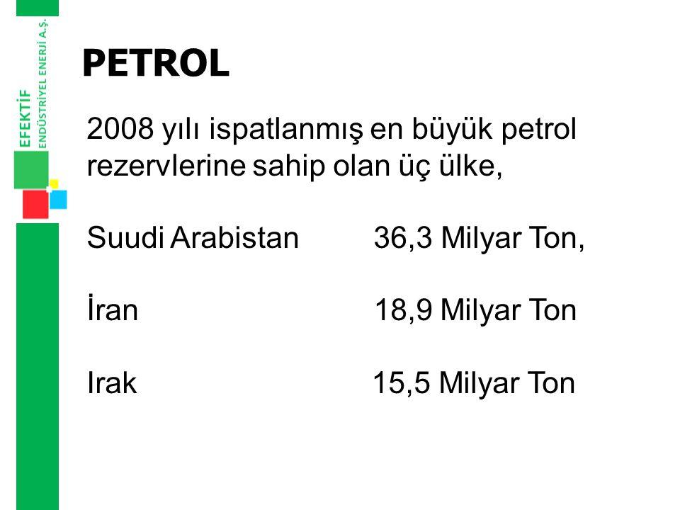 PETROL 2008 yılı ispatlanmış en büyük petrol rezervlerine sahip olan üç ülke, Suudi Arabistan 36,3 Milyar Ton,