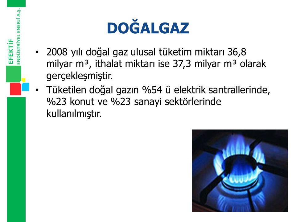 DOĞALGAZ 2008 yılı doğal gaz ulusal tüketim miktarı 36,8 milyar m³, ithalat miktarı ise 37,3 milyar m³ olarak gerçekleşmiştir.