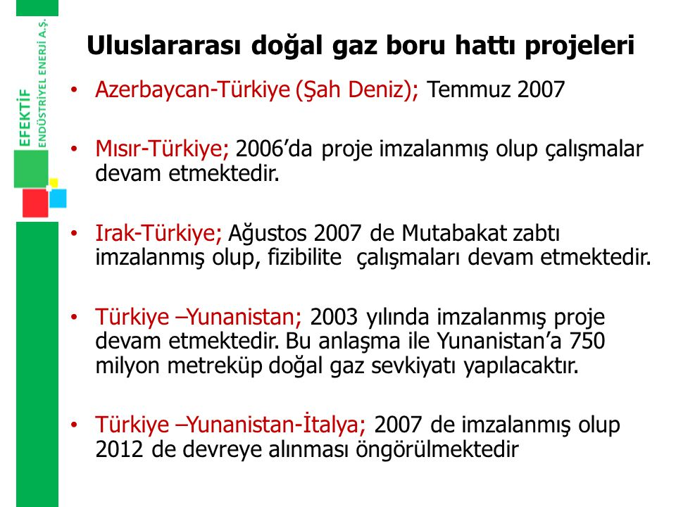 Uluslararası doğal gaz boru hattı projeleri