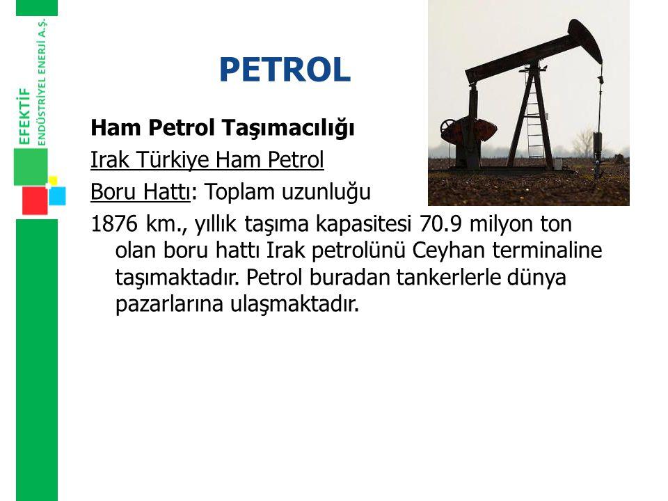 PETROL Ham Petrol Taşımacılığı Irak Türkiye Ham Petrol
