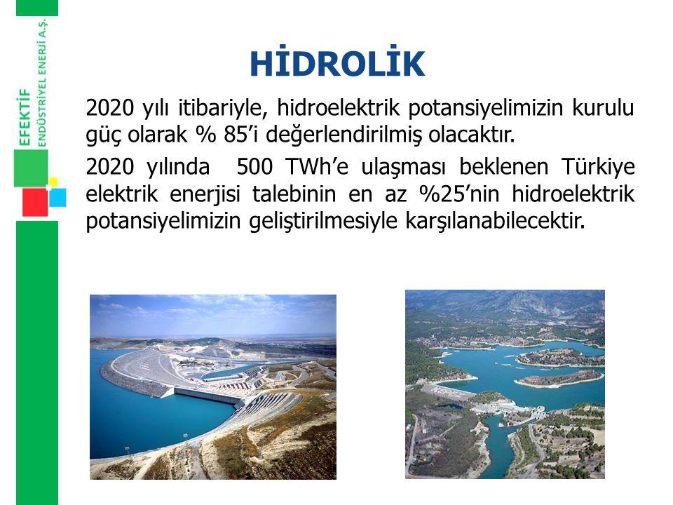 HİDROLİK 2020 yılı itibariyle, hidroelektrik potansiyelimizin kurulu güç olarak % 85'i değerlendirilmiş olacaktır.