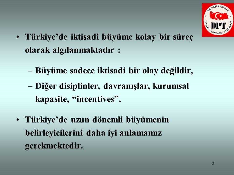 Türkiye'de iktisadi büyüme kolay bir süreç olarak algılanmaktadır :