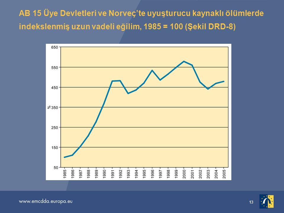 AB 15 Üye Devletleri ve Norveç'te uyuşturucu kaynaklı ölümlerde indekslenmiş uzun vadeli eğilim, 1985 = 100 (Şekil DRD-8)