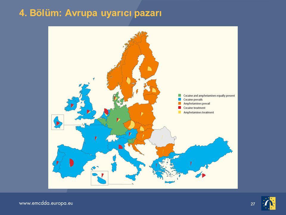4. Bölüm: Avrupa uyarıcı pazarı
