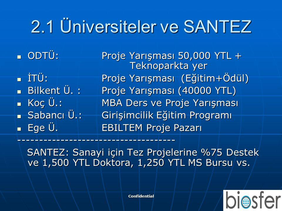 2.1 Üniversiteler ve SANTEZ