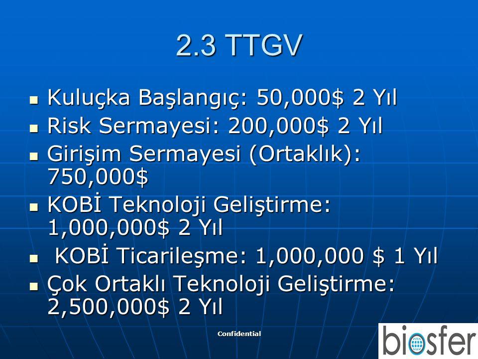2.3 TTGV Kuluçka Başlangıç: 50,000$ 2 Yıl