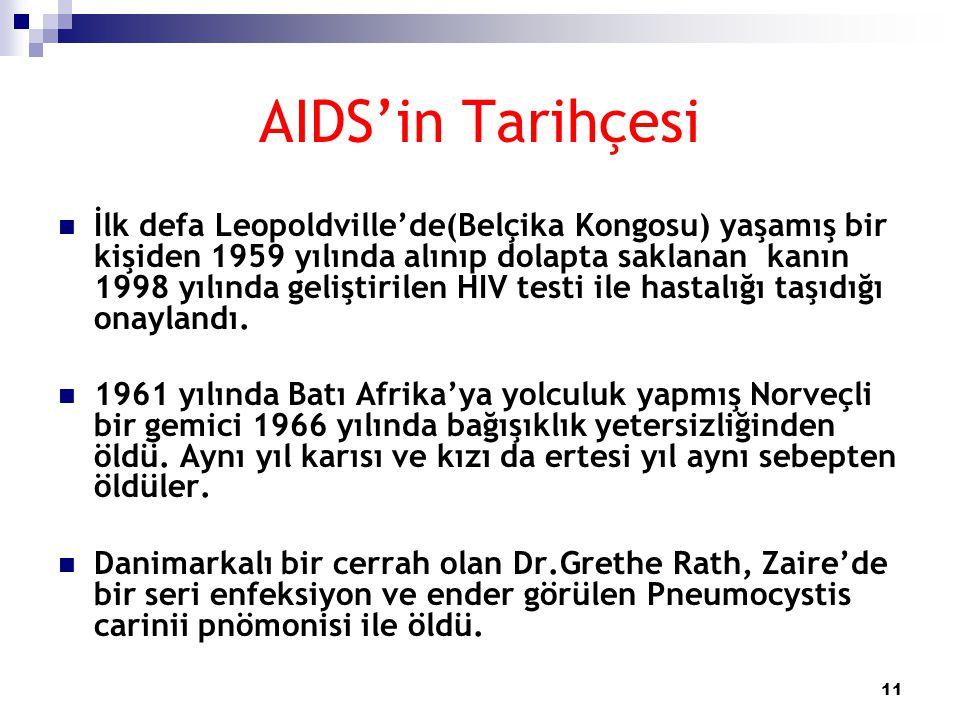 AIDS'in Tarihçesi