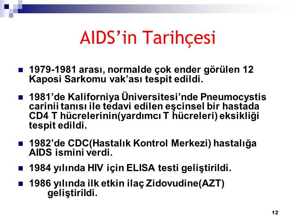 AIDS'in Tarihçesi 1979-1981 arası, normalde çok ender görülen 12 Kaposi Sarkomu vak'ası tespit edildi.