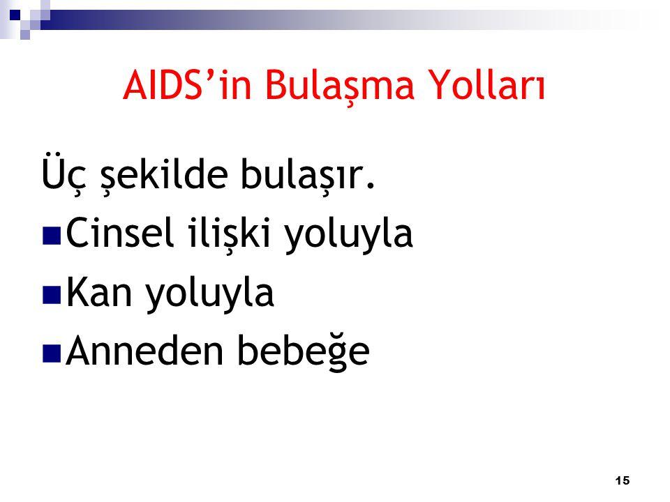 AIDS'in Bulaşma Yolları