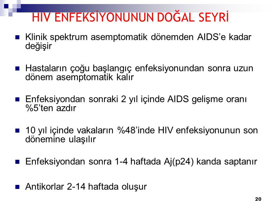 HIV ENFEKSİYONUNUN DOĞAL SEYRİ