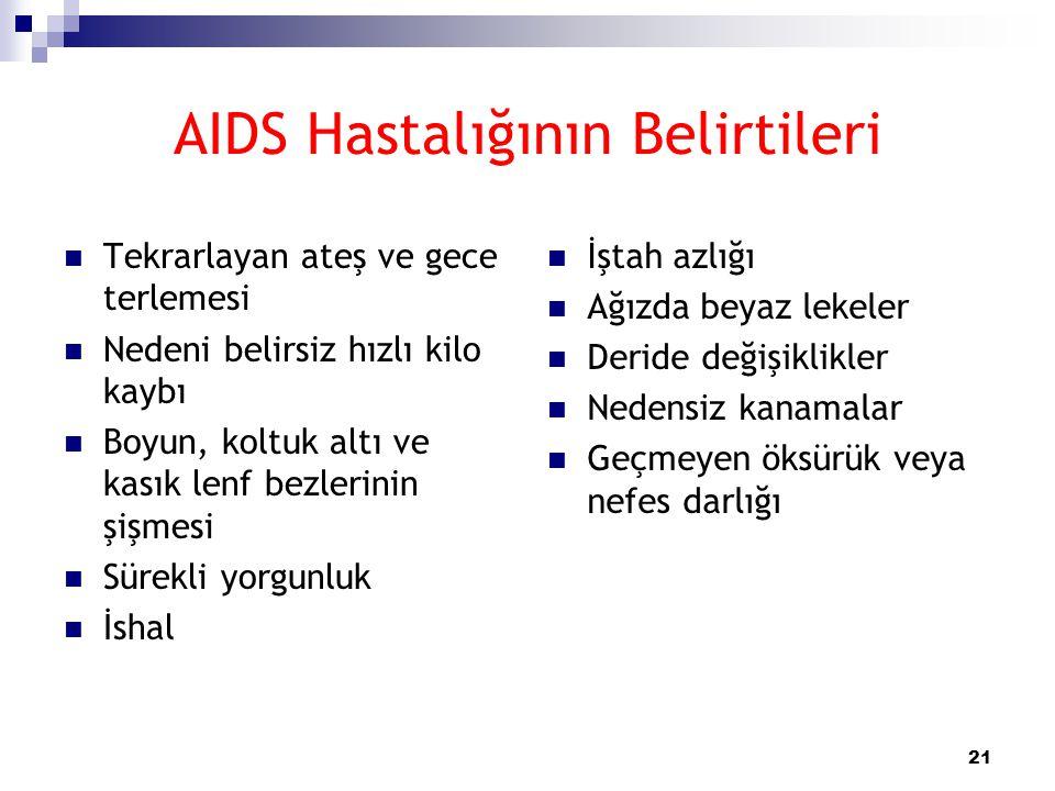 AIDS Hastalığının Belirtileri