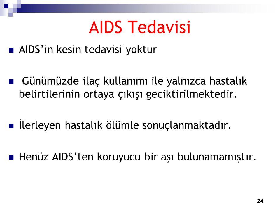AIDS Tedavisi AIDS'in kesin tedavisi yoktur