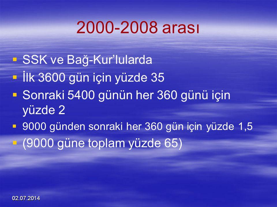 2000-2008 arası SSK ve Bağ-Kur'lularda İlk 3600 gün için yüzde 35
