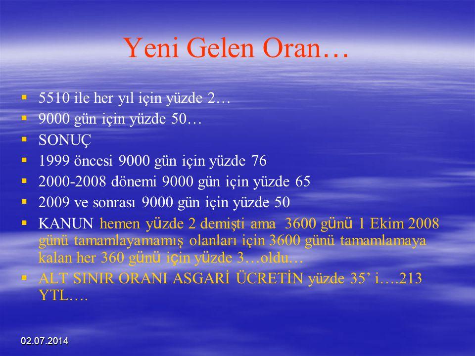 Yeni Gelen Oran… 5510 ile her yıl için yüzde 2…