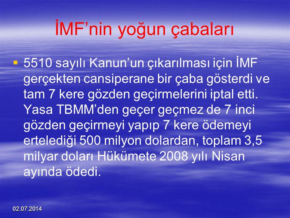 İMF'nin yoğun çabaları