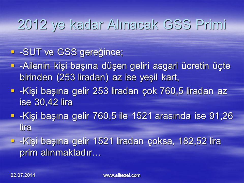 2012 ye kadar Alınacak GSS Primi