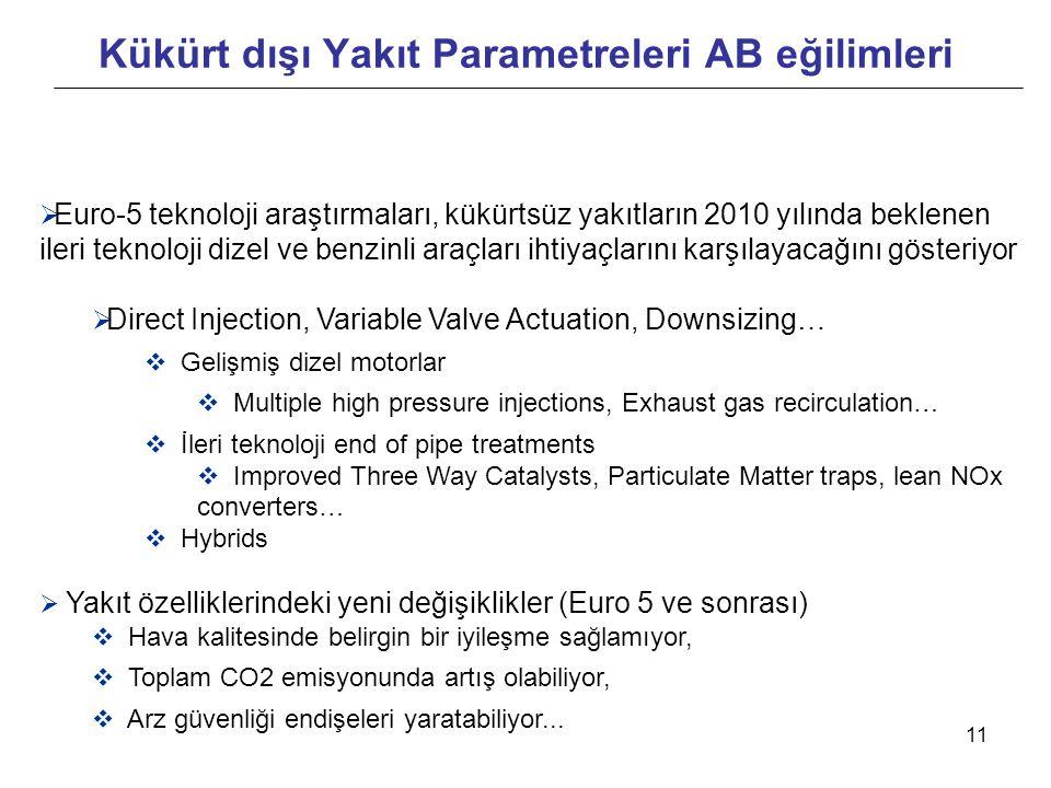 Kükürt dışı Yakıt Parametreleri AB eğilimleri