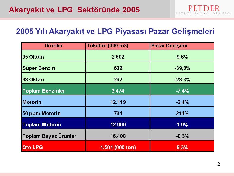 Akaryakıt ve LPG Sektöründe 2005