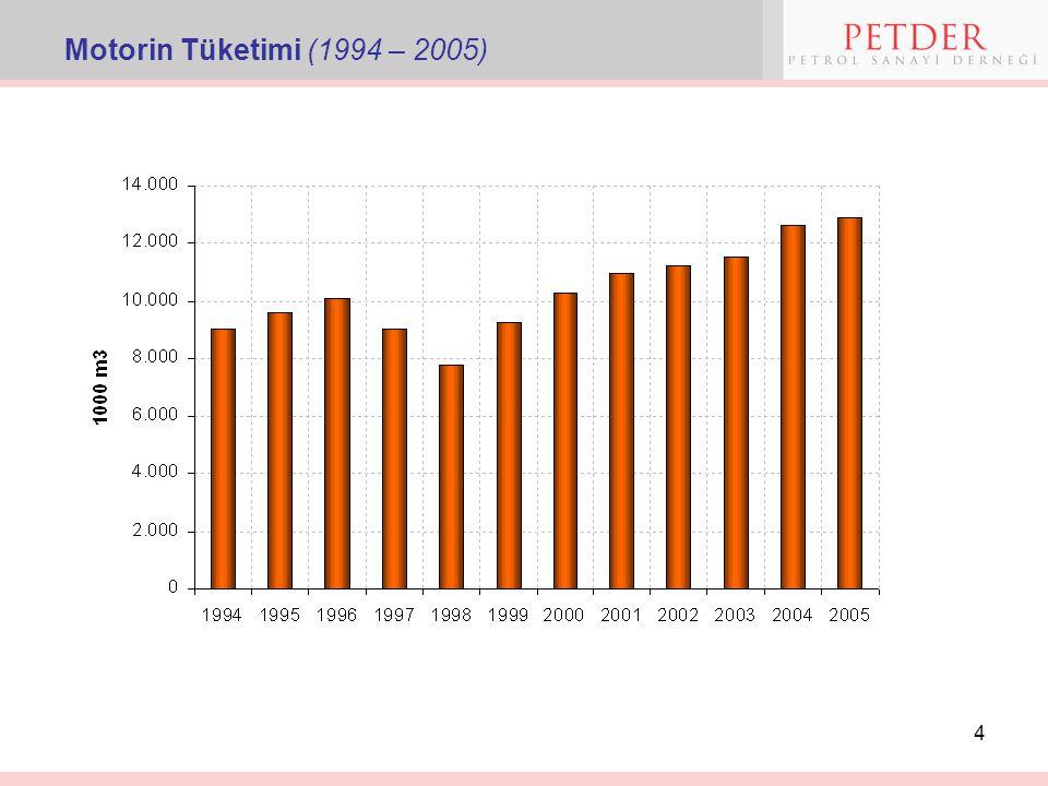 Motorin Tüketimi (1994 – 2005)