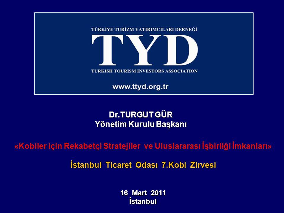 Yönetim Kurulu Başkanı İstanbul Ticaret Odası 7.Kobi Zirvesi