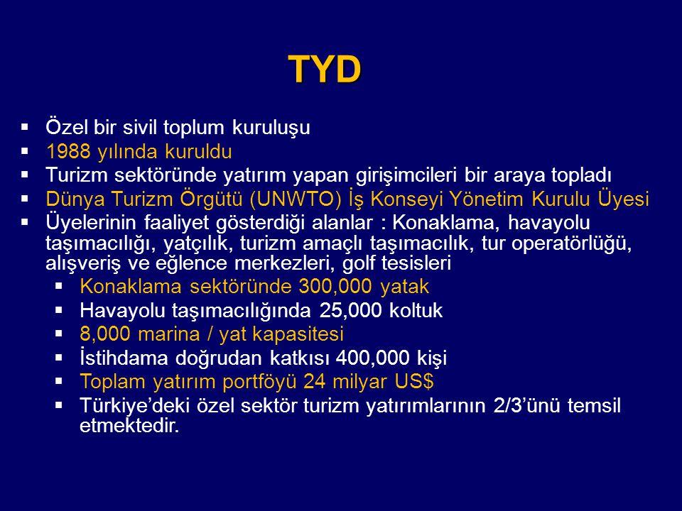 TYD Özel bir sivil toplum kuruluşu 1988 yılında kuruldu