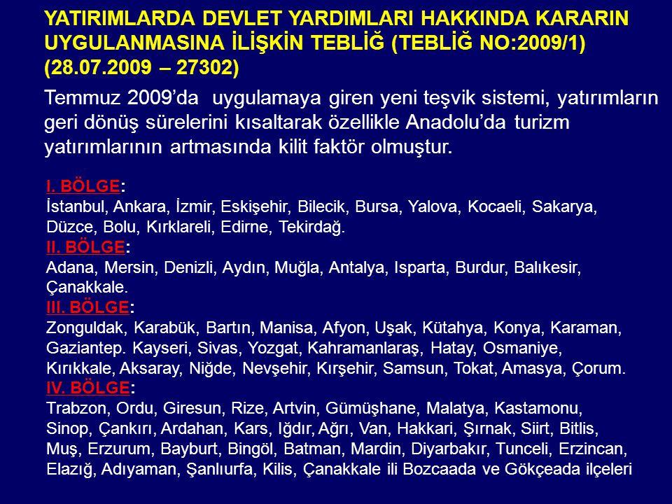YATIRIMLARDA DEVLET YARDIMLARI HAKKINDA KARARIN