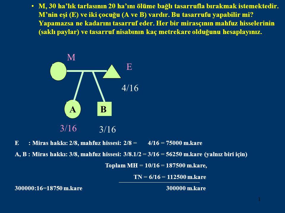 M, 30 ha'lık tarlasının 20 ha'ını ölüme bağlı tasarrufla bırakmak istemektedir. M'nin eşi (E) ve iki çocuğu (A ve B) vardır. Bu tasarrufu yapabilir mi Yapamazsa ne kadarını tasarruf eder. Her bir mirasçının mahfuz hisselerinin (saklı paylar) ve tasarruf nisabının kaç metrekare olduğunu hesaplayınız.