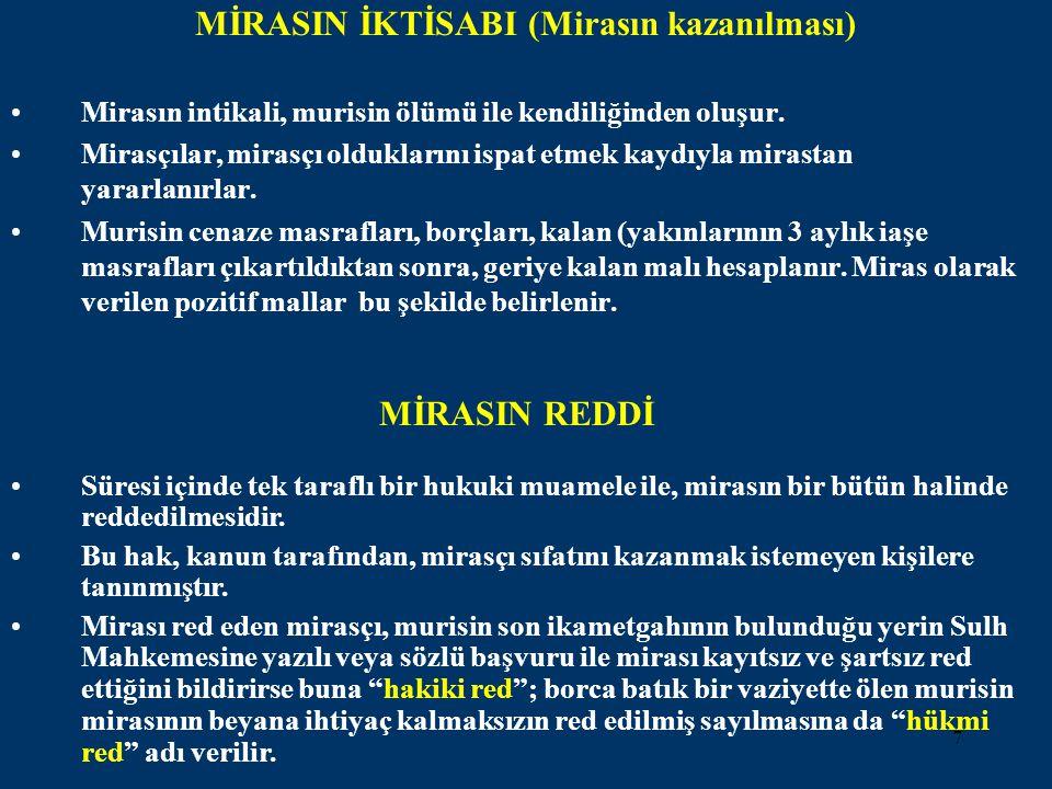 MİRASIN İKTİSABI (Mirasın kazanılması)
