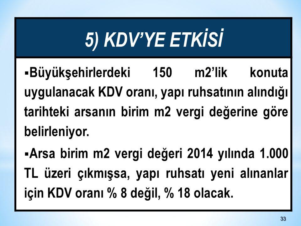 5) KDV'YE ETKİSİ