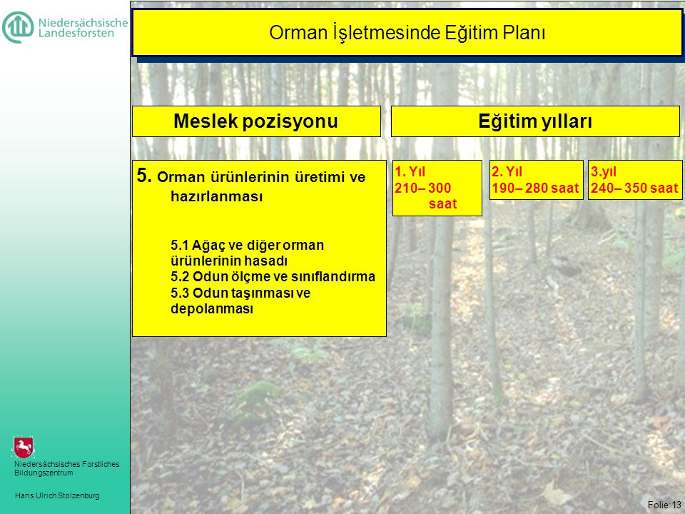 Orman İşletmesinde Eğitim Planı