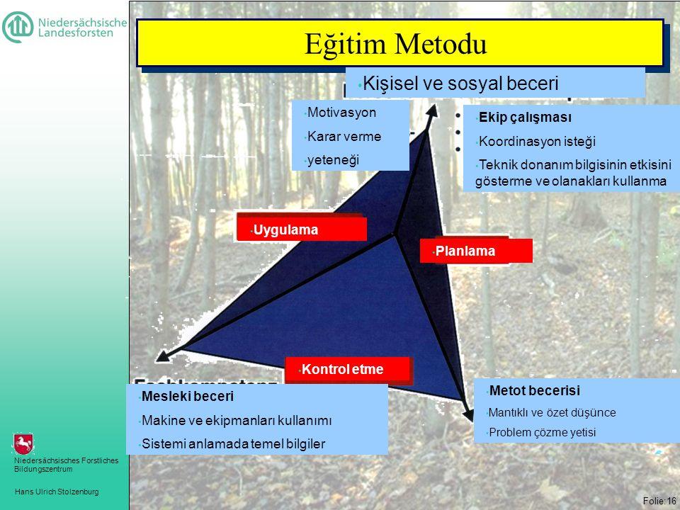 Eğitim Metodu Kişisel ve sosyal beceri Motivasyon Ekip çalışması