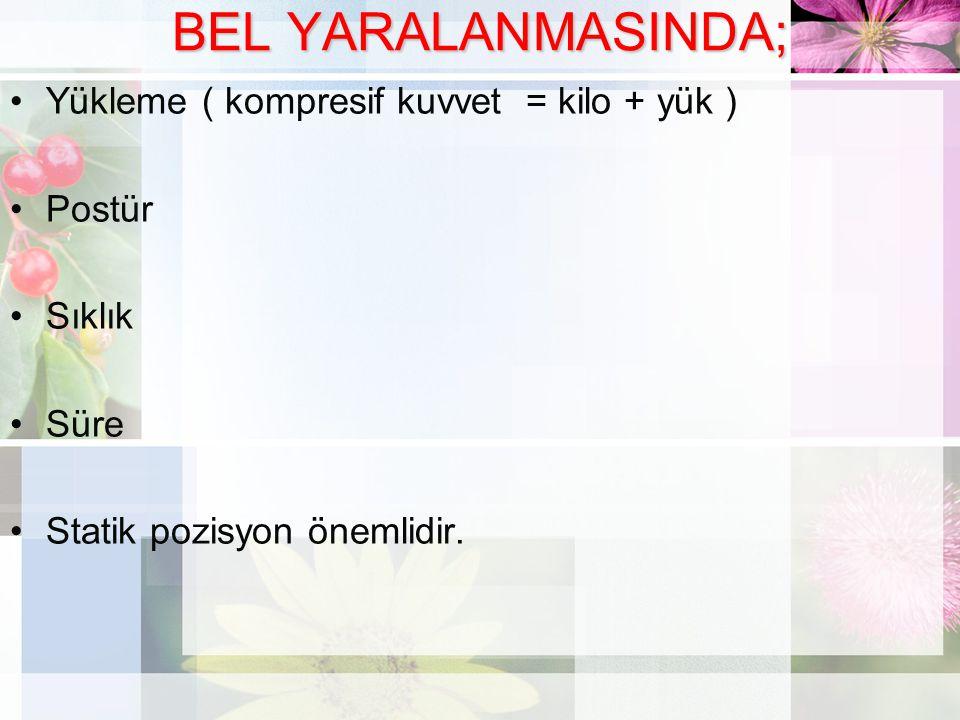 BEL YARALANMASINDA; Yükleme ( kompresif kuvvet = kilo + yük ) Postür