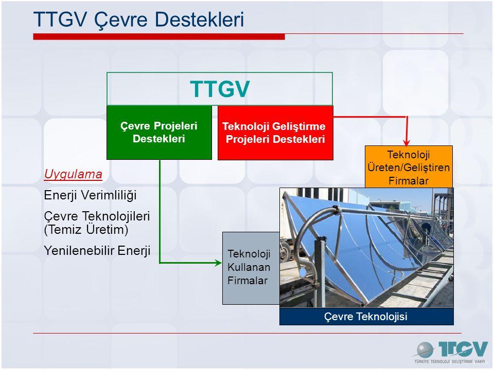 TTGV TTGV Çevre Destekleri Uygulama Enerji Verimliliği
