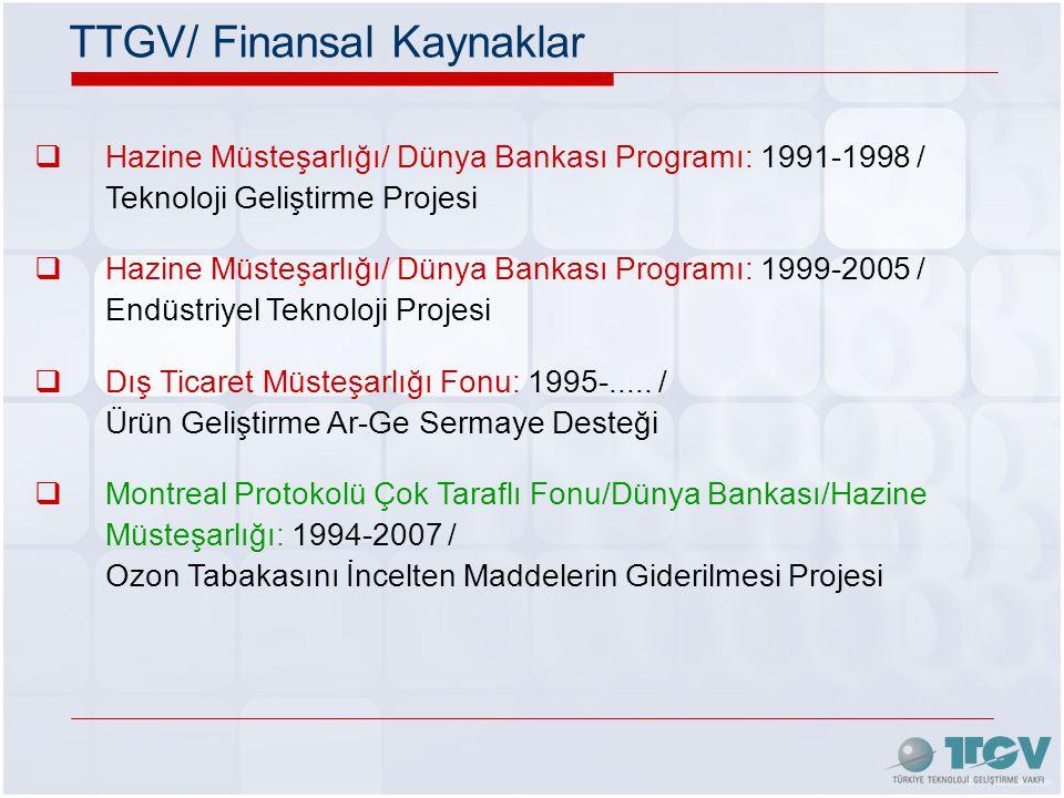 TTGV/ Finansal Kaynaklar