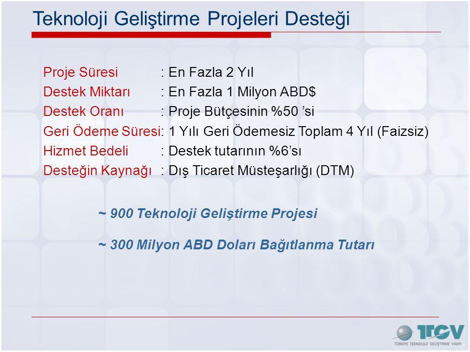 Teknoloji Geliştirme Projeleri Desteği