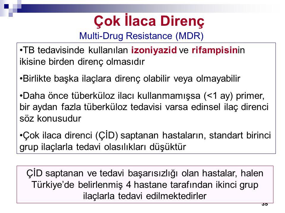 Multi-Drug Resistance (MDR)