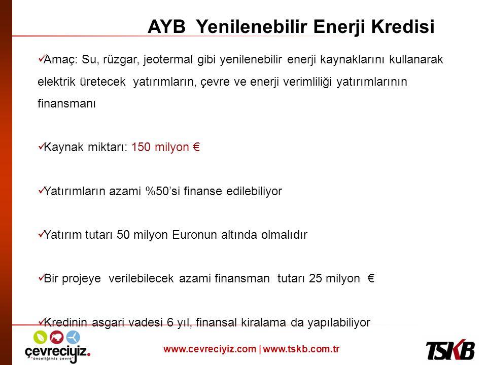 AYB Yenilenebilir Enerji Kredisi