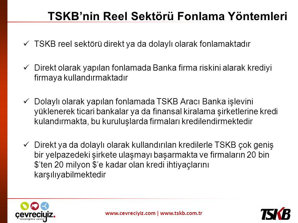 TSKB'nin Reel Sektörü Fonlama Yöntemleri