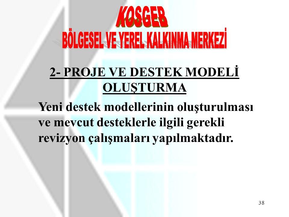 2- PROJE VE DESTEK MODELİ OLUŞTURMA