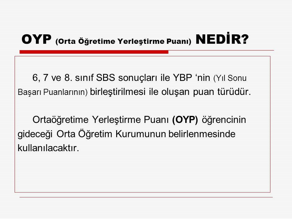 OYP (Orta Öğretime Yerleştirme Puanı) NEDİR