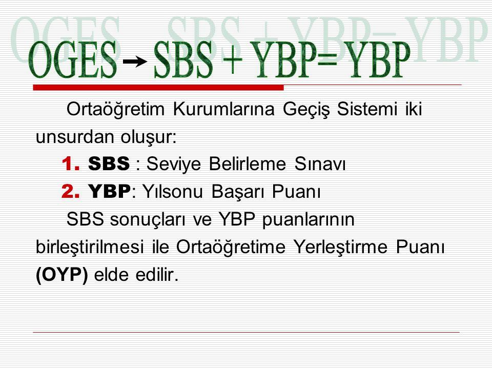 OGES SBS + YBP= YBP Ortaöğretim Kurumlarına Geçiş Sistemi iki