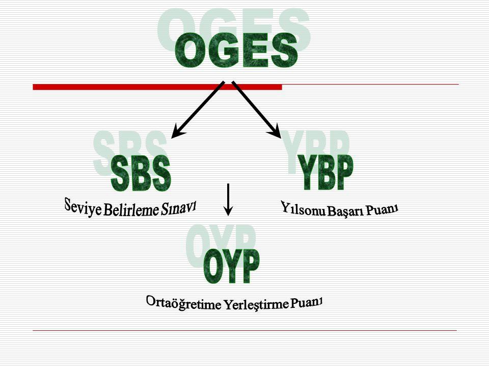 OGES SBS YBP OYP Seviye Belirleme Sınavı Yılsonu Başarı Puanı