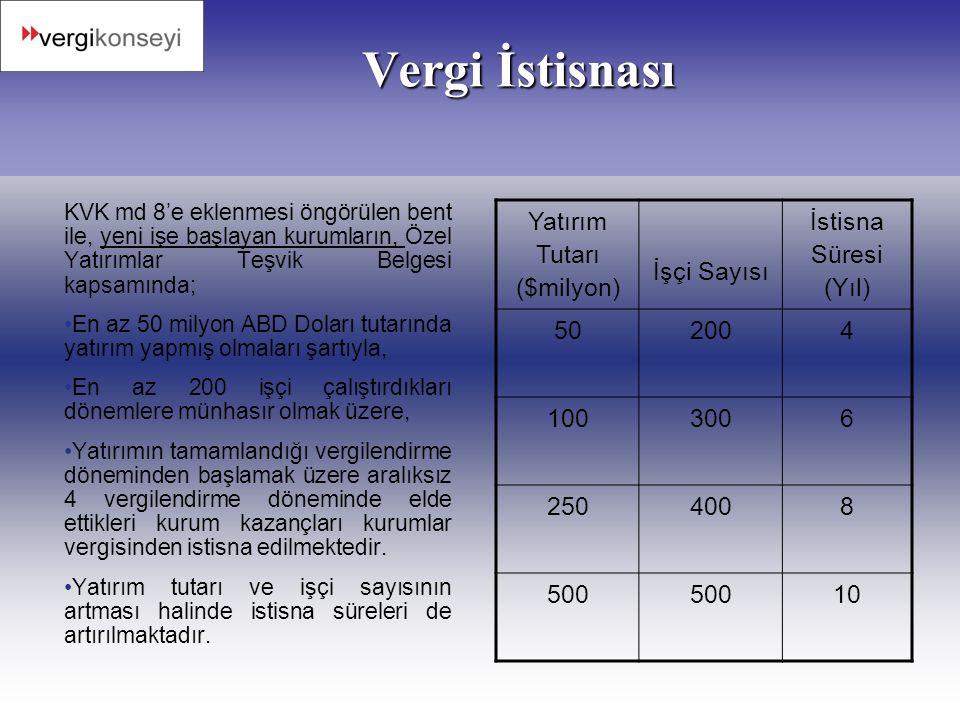 Yatırım Tutarı ($milyon)