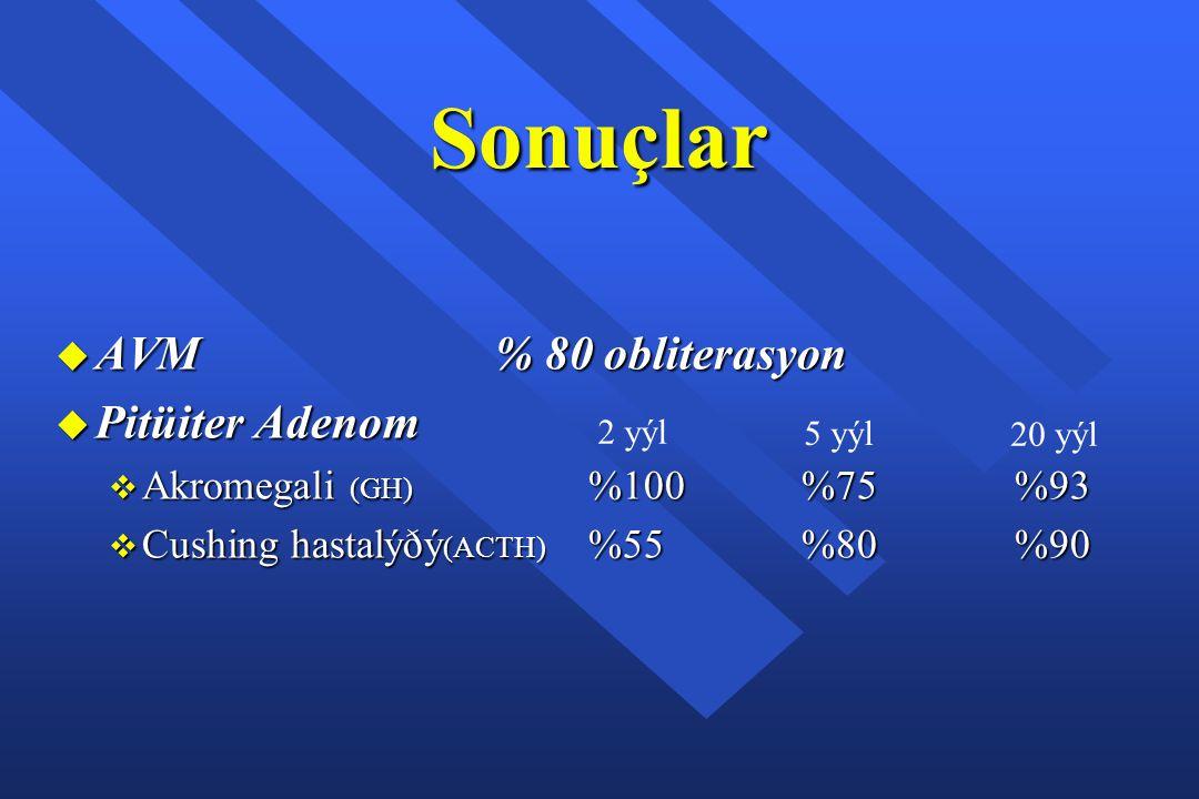 Sonuçlar AVM % 80 obliterasyon Pitüiter Adenom