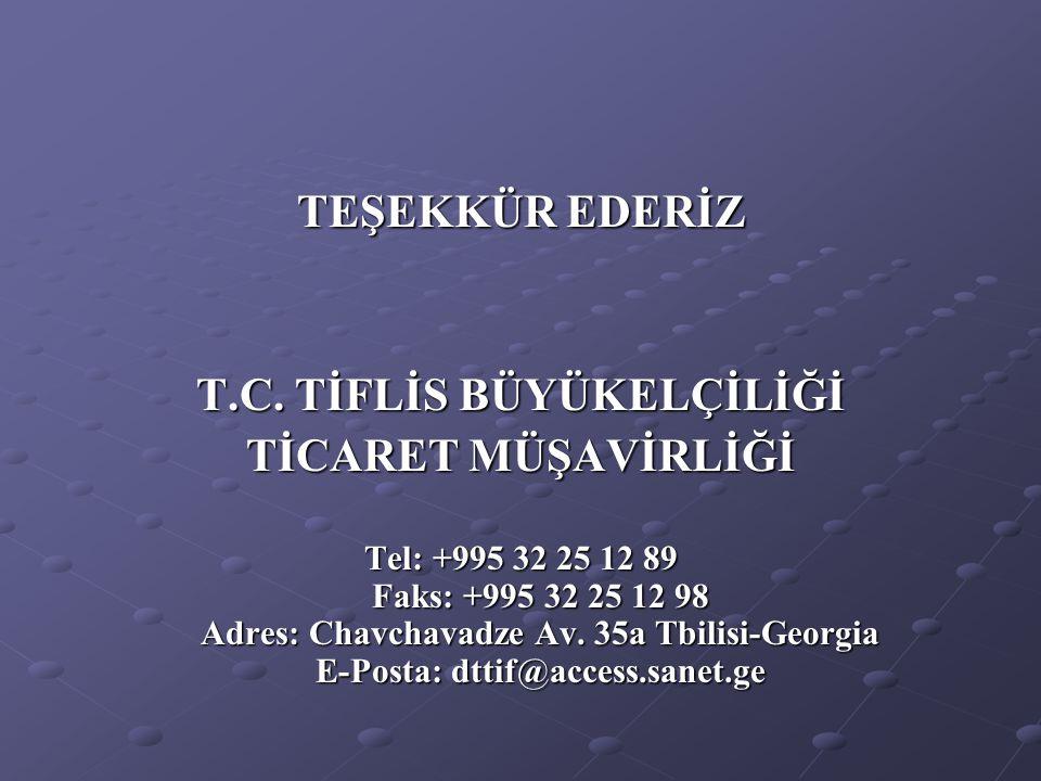 T.C. TİFLİS BÜYÜKELÇİLİĞİ