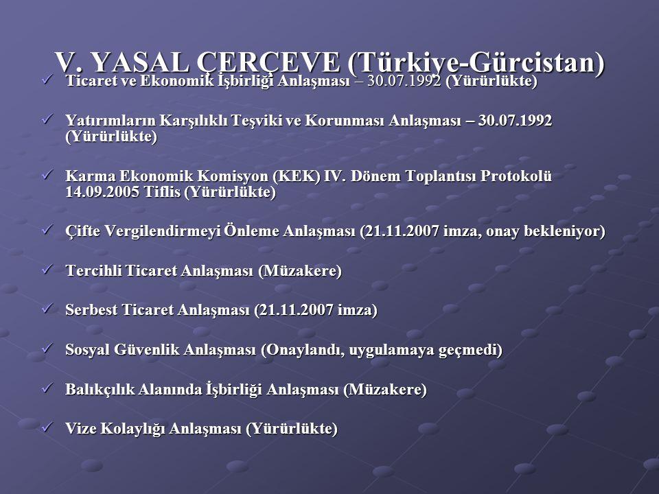 V. YASAL ÇERÇEVE (Türkiye-Gürcistan)