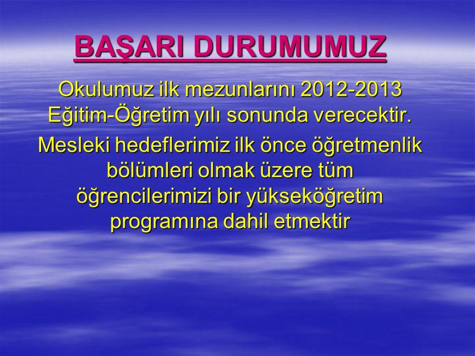 BAŞARI DURUMUMUZ Okulumuz ilk mezunlarını 2012-2013 Eğitim-Öğretim yılı sonunda verecektir.